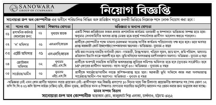Sanowara Group of Companies Job Circular