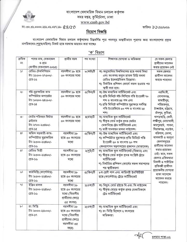 Civil Aviation Authority of Bangladesh Job Circular November 19